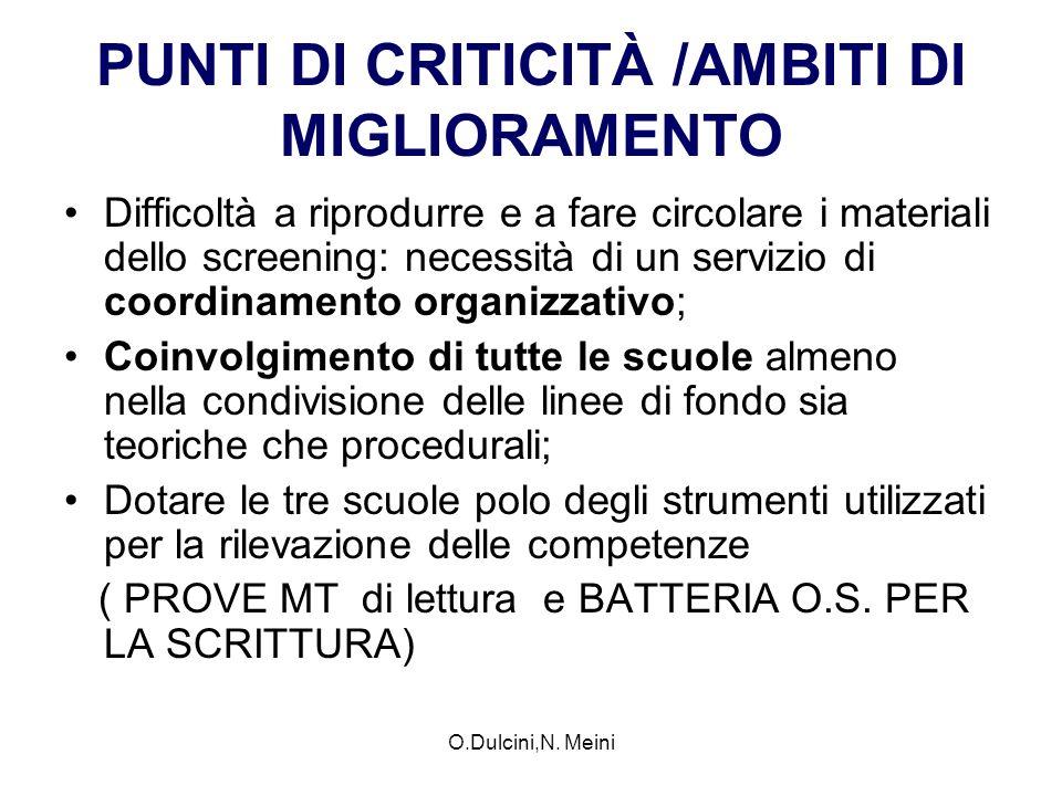 O.Dulcini,N. Meini PUNTI DI CRITICITÀ /AMBITI DI MIGLIORAMENTO Difficoltà a riprodurre e a fare circolare i materiali dello screening: necessità di un
