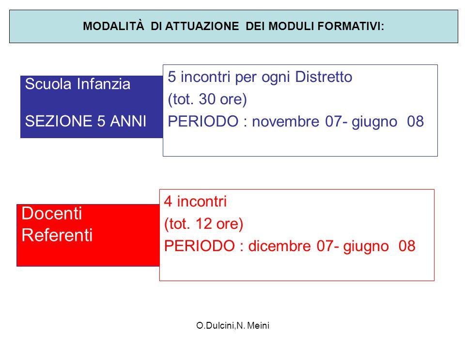 O.Dulcini,N.Meini Classi PRIME 3 Incontri per ogni Distretto (tot.