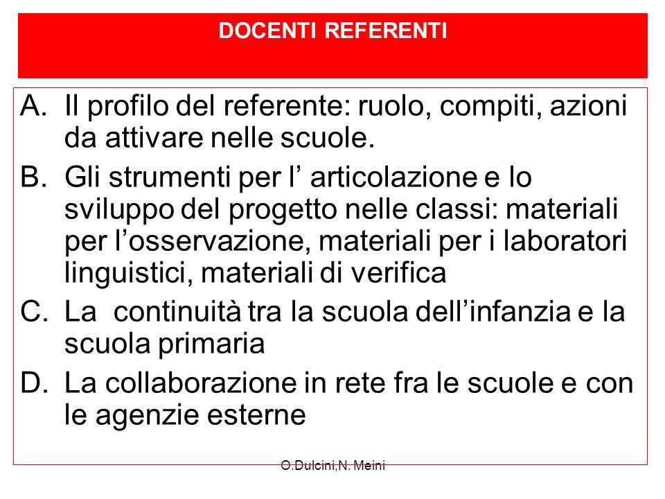 O.Dulcini,N. Meini A.Il profilo del referente: ruolo, compiti, azioni da attivare nelle scuole. B.Gli strumenti per l articolazione e lo sviluppo del