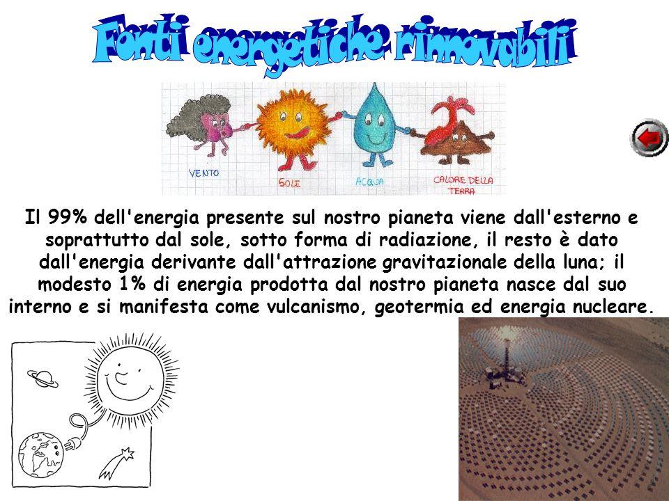 Il 99% dell'energia presente sul nostro pianeta viene dall'esterno e soprattutto dal sole, sotto forma di radiazione, il resto è dato dall'energia der