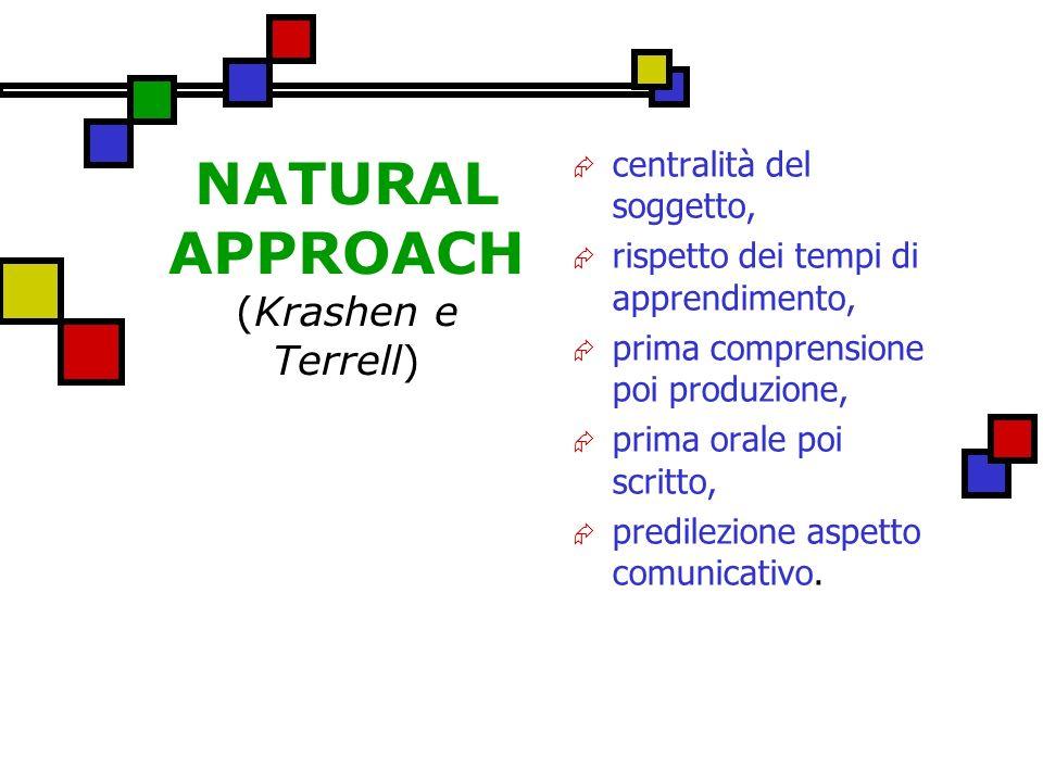 NATURAL APPROACH (Krashen e Terrell) centralità del soggetto, rispetto dei tempi di apprendimento, prima comprensione poi produzione, prima orale poi scritto, predilezione aspetto comunicativo.