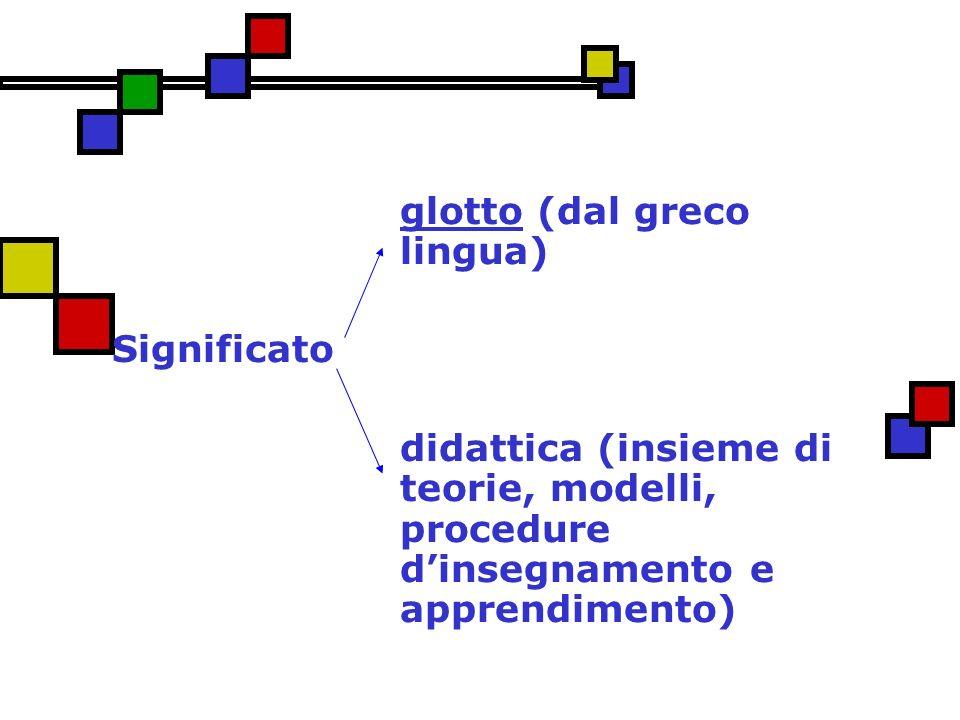 glotto (dal greco lingua) Significato didattica (insieme di teorie, modelli, procedure dinsegnamento e apprendimento)