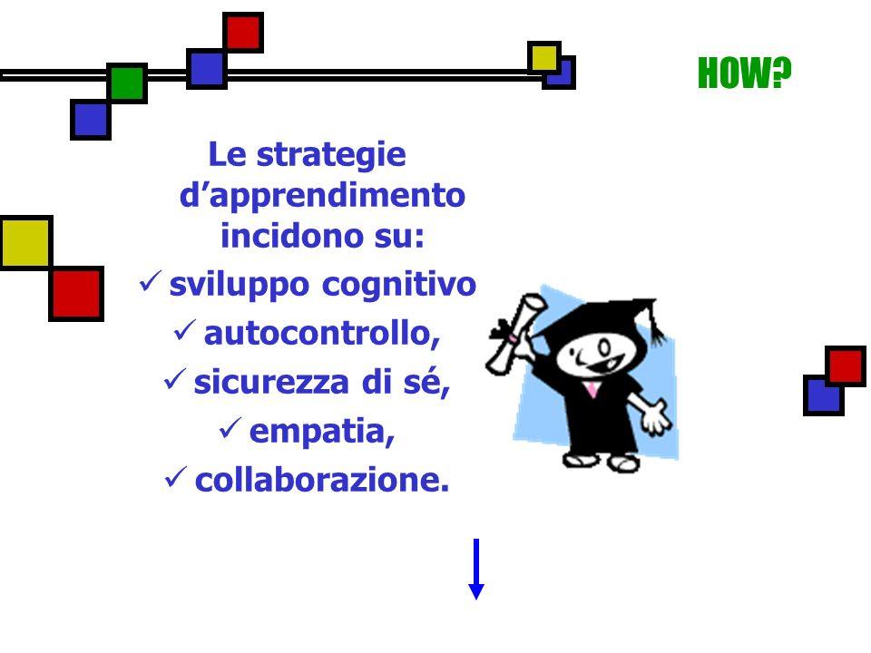 Le strategie dapprendimento incidono su: sviluppo cognitivo autocontrollo, sicurezza di sé, empatia, collaborazione. HOW?