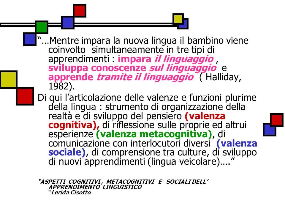 …Mentre impara la nuova lingua il bambino viene coinvolto simultaneamente in tre tipi di apprendimenti : impara il linguaggio, sviluppa conoscenze sul linguaggio e apprende tramite il linguaggio ( Halliday, 1982).