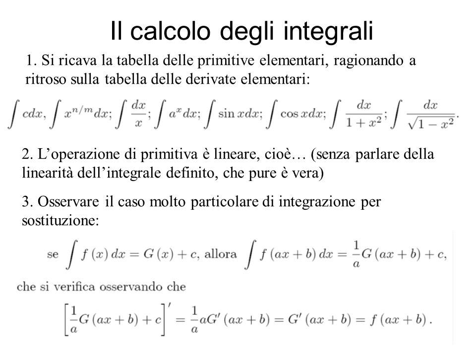 Il calcolo degli integrali 1. Si ricava la tabella delle primitive elementari, ragionando a ritroso sulla tabella delle derivate elementari: 2. Lopera