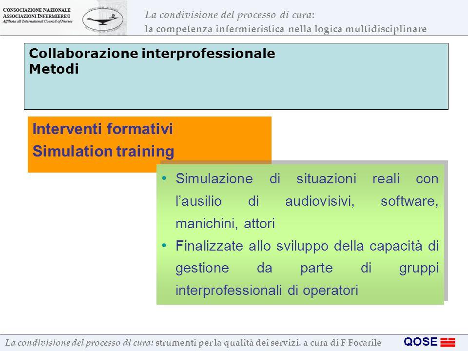 La condivisione del processo di cura: la competenza infermieristica nella logica multidisciplinare La condivisione del processo di cura: strumenti per