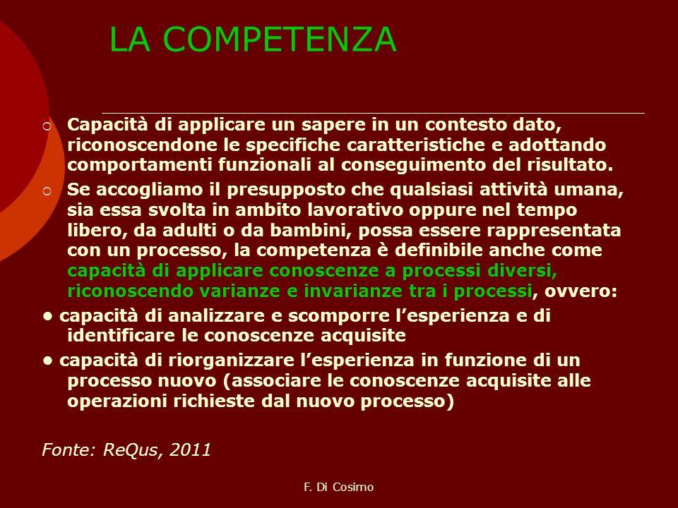 LA COMPETENZA Capacità di applicare un sapere in un contesto dato, riconoscendone le specifiche caratteristiche e adottando comportamenti funzionali a