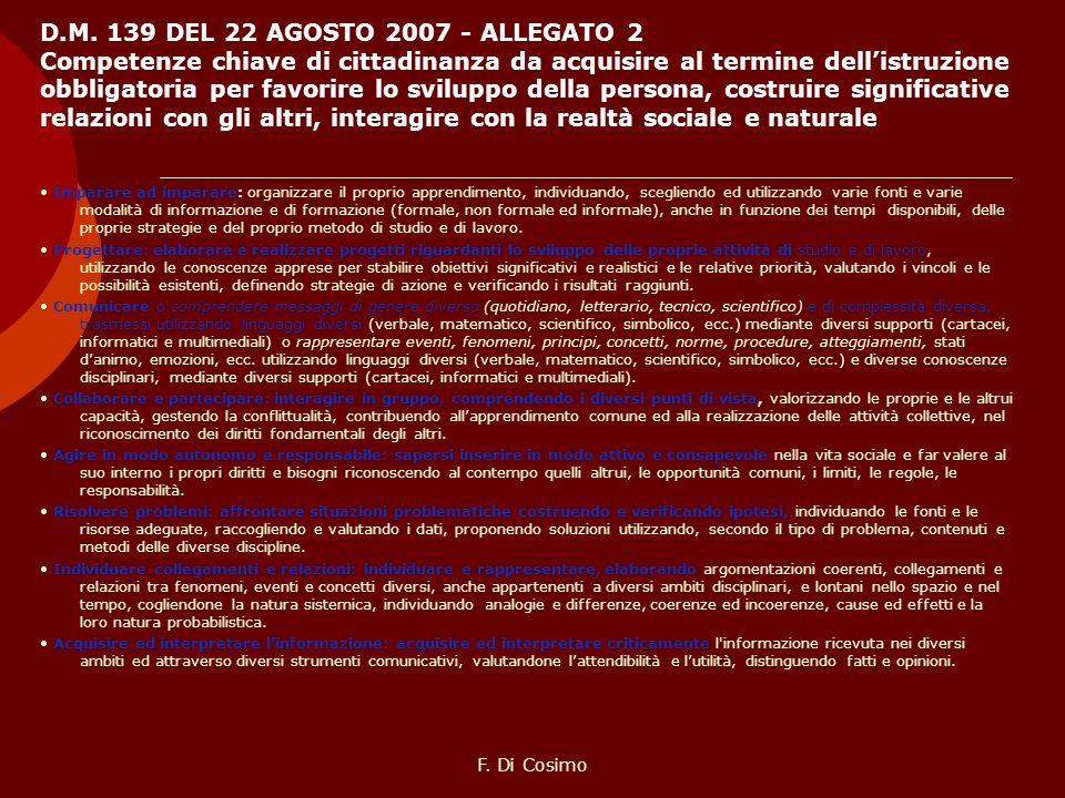 D.M. 139 DEL 22 AGOSTO 2007 - ALLEGATO 2 Competenze chiave di cittadinanza da acquisire al termine dellistruzione obbligatoria per favorire lo svilupp