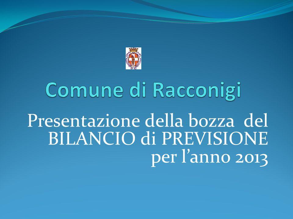 Presentazione della bozza del BILANCIO di PREVISIONE per lanno 2013