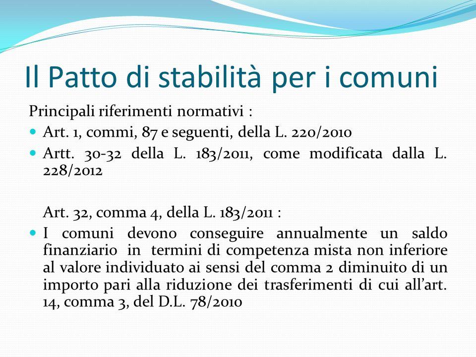 Il Patto di stabilità per i comuni Principali riferimenti normativi : Art.