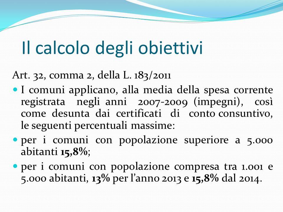 Obiettivo del patto di stabilità Obiettivo di Patto = Media degli impegni di spesa corrente 2007-2009 X Coefficiente % – Taglio (solo per i comuni > 5000) È sempre un numero positivo = avanzo) !