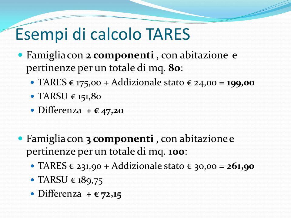 Esempi di calcolo TARES Famiglia con 2 componenti, con abitazione e pertinenze per un totale di mq.