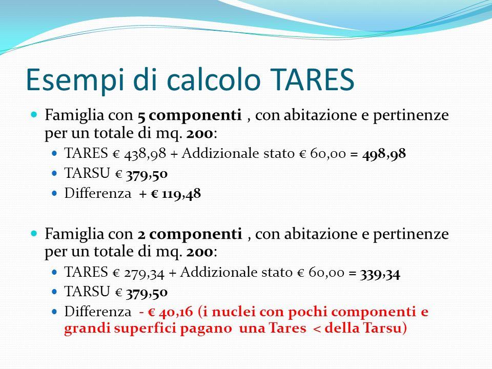 Esempi di calcolo TARES Famiglia con 5 componenti, con abitazione e pertinenze per un totale di mq.