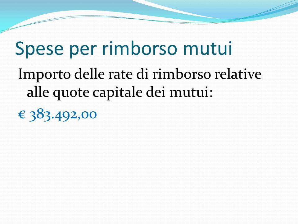 Spese per rimborso mutui Importo delle rate di rimborso relative alle quote capitale dei mutui: 383.492,00