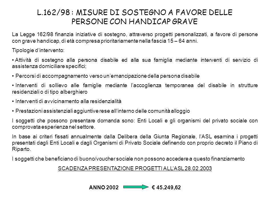 L.162/98 : MISURE DI SOSTEGNO A FAVORE DELLE PERSONE CON HANDICAP GRAVE La Legge 162/98 finanzia iniziative di sostegno, attraverso progetti personali