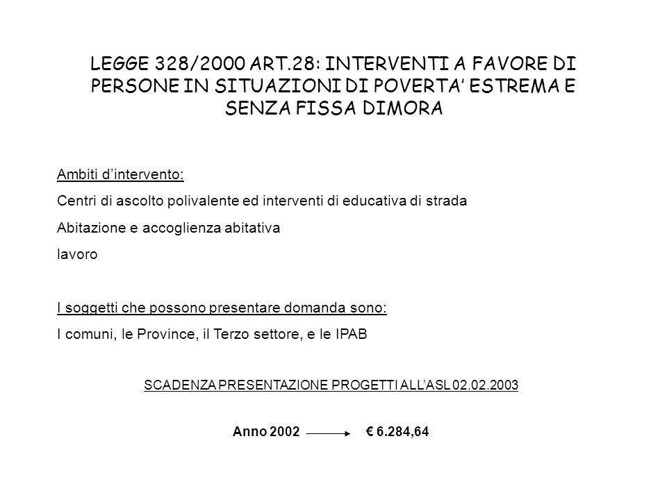 LEGGE 328/2000 ART.28: INTERVENTI A FAVORE DI PERSONE IN SITUAZIONI DI POVERTA ESTREMA E SENZA FISSA DIMORA Ambiti dintervento: Centri di ascolto poli