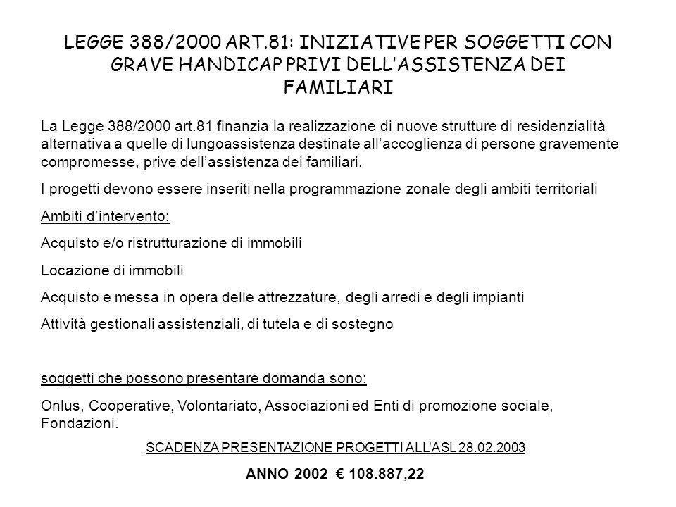 LEGGE 388/2000 ART.81: INIZIATIVE PER SOGGETTI CON GRAVE HANDICAP PRIVI DELLASSISTENZA DEI FAMILIARI La Legge 388/2000 art.81 finanzia la realizzazion
