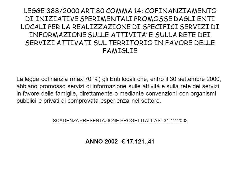 LEGGE 388/2000 ART.80 COMMA 14: COFINANZIAMENTO DI INIZIATIVE SPERIMENTALI PROMOSSE DAGLI ENTI LOCALI PER LA REALIZZAZIONE DI SPECIFICI SERVIZI DI INFORMAZIONE SULLE ATTIVITA E SULLA RETE DEI SERVIZI ATTIVATI SUL TERRITORIO IN FAVORE DELLE FAMIGLIE La legge cofinanzia (max 70 %) gli Enti locali che, entro il 30 settembre 2000, abbiano promosso servizi di informazione sulle attività e sulla rete dei servizi in favore delle famiglie, direttamente o mediante convenzioni con organismi pubblici e privati di comprovata esperienza nel settore.