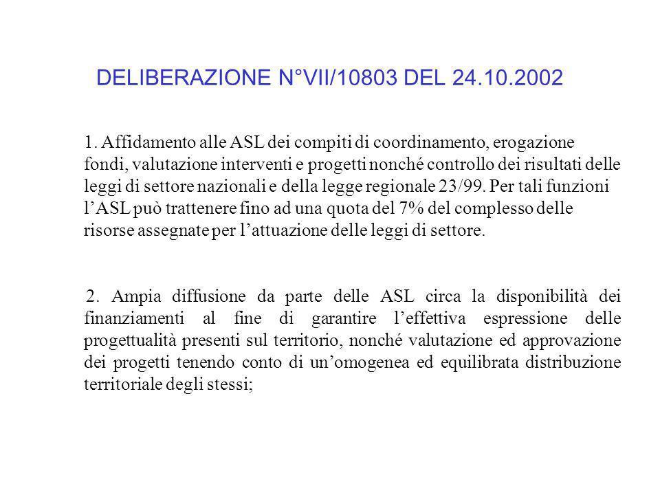 1. Affidamento alle ASL dei compiti di coordinamento, erogazione fondi, valutazione interventi e progetti nonché controllo dei risultati delle leggi d