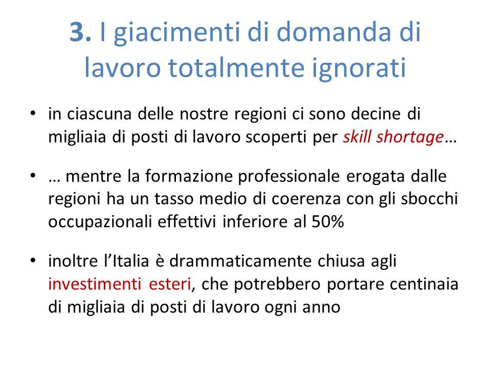 3. I giacimenti di domanda di lavoro totalmente ignorati in ciascuna delle nostre regioni ci sono decine di migliaia di posti di lavoro scoperti per s