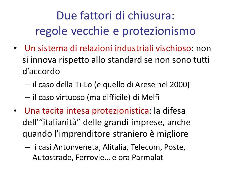 Due fattori di chiusura: regole vecchie e protezionismo Un sistema di relazioni industriali vischioso: non si innova rispetto allo standard se non son