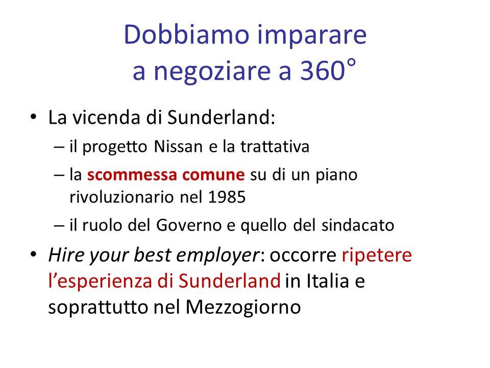 Dobbiamo imparare a negoziare a 360° La vicenda di Sunderland: – il progetto Nissan e la trattativa – la scommessa comune su di un piano rivoluzionari