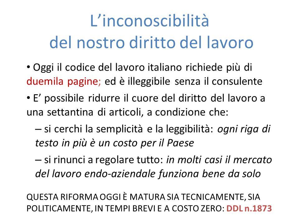 Linconoscibilità del nostro diritto del lavoro Oggi il codice del lavoro italiano richiede più di duemila pagine; ed è illeggibile senza il consulente