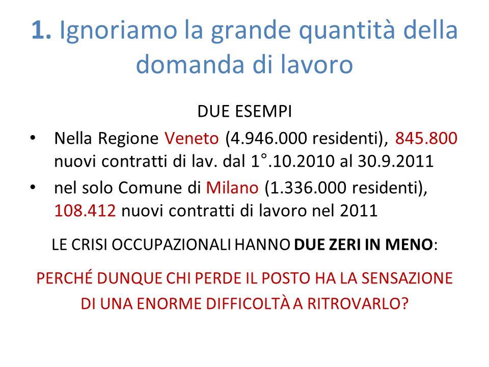 1. Ignoriamo la grande quantità della domanda di lavoro DUE ESEMPI Nella Regione Veneto (4.946.000 residenti), 845.800 nuovi contratti di lav. dal 1°.