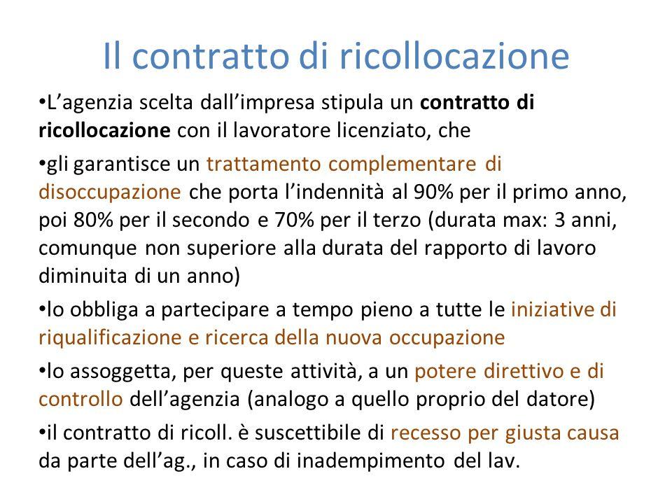Il contratto di ricollocazione Lagenzia scelta dallimpresa stipula un contratto di ricollocazione con il lavoratore licenziato, che gli garantisce un