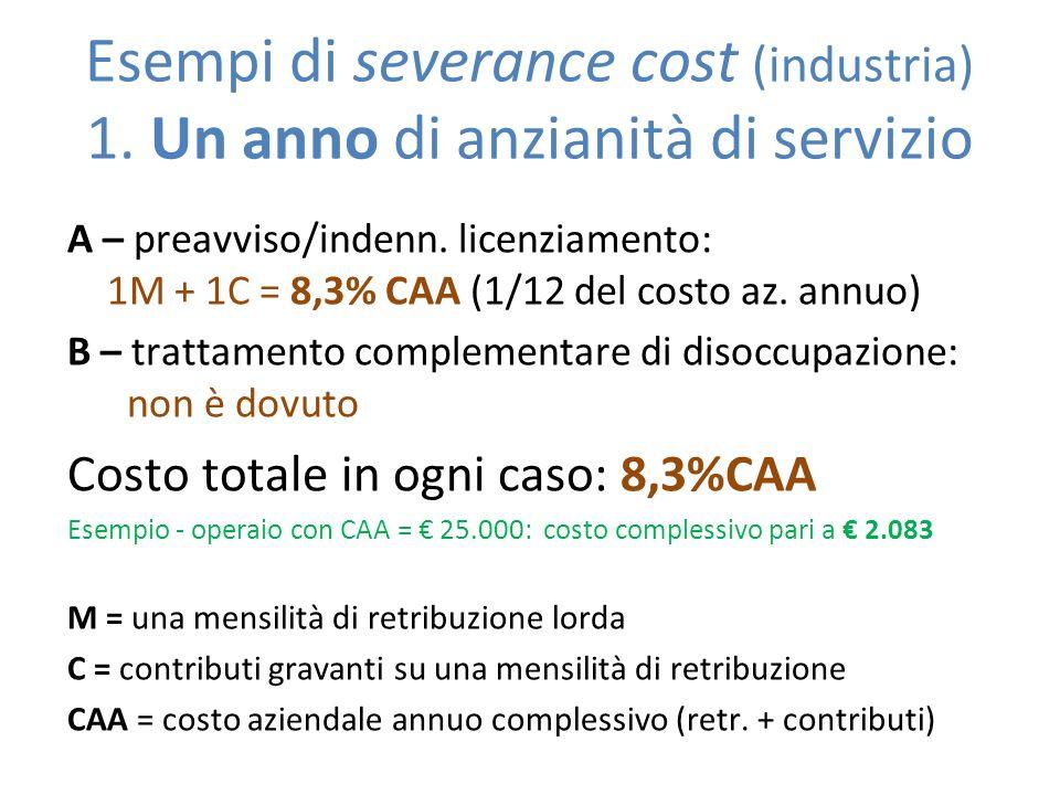 Esempi di severance cost (industria) 1. Un anno di anzianità di servizio A – preavviso/indenn. licenziamento: 1M + 1C = 8,3% CAA (1/12 del costo az. a