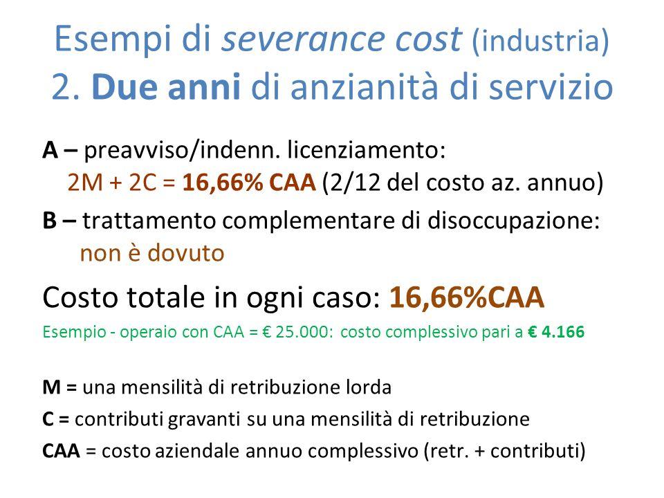 Esempi di severance cost (industria) 2. Due anni di anzianità di servizio A – preavviso/indenn. licenziamento: 2M + 2C = 16,66% CAA (2/12 del costo az