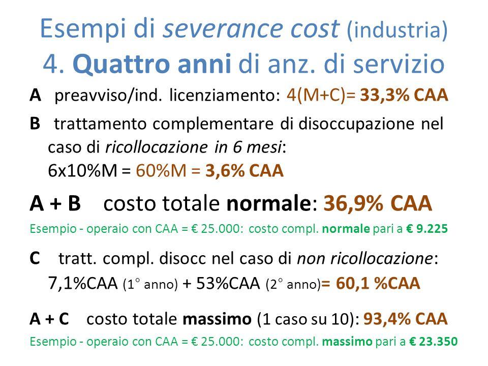 Esempi di severance cost (industria) 4. Quattro anni di anz. di servizio A preavviso/ind. licenziamento: 4(M+C)= 33,3% CAA B trattamento complementare