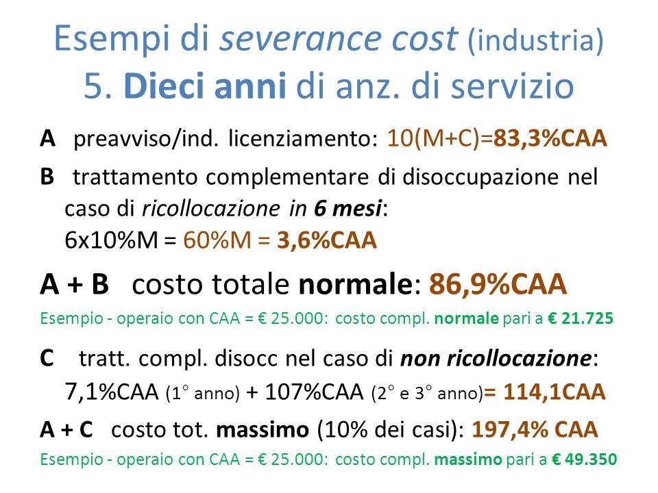 Esempi di severance cost (industria) 5. Dieci anni di anz. di servizio A preavviso/ind. licenziamento: 10(M+C)=83,3%CAA B trattamento complementare di
