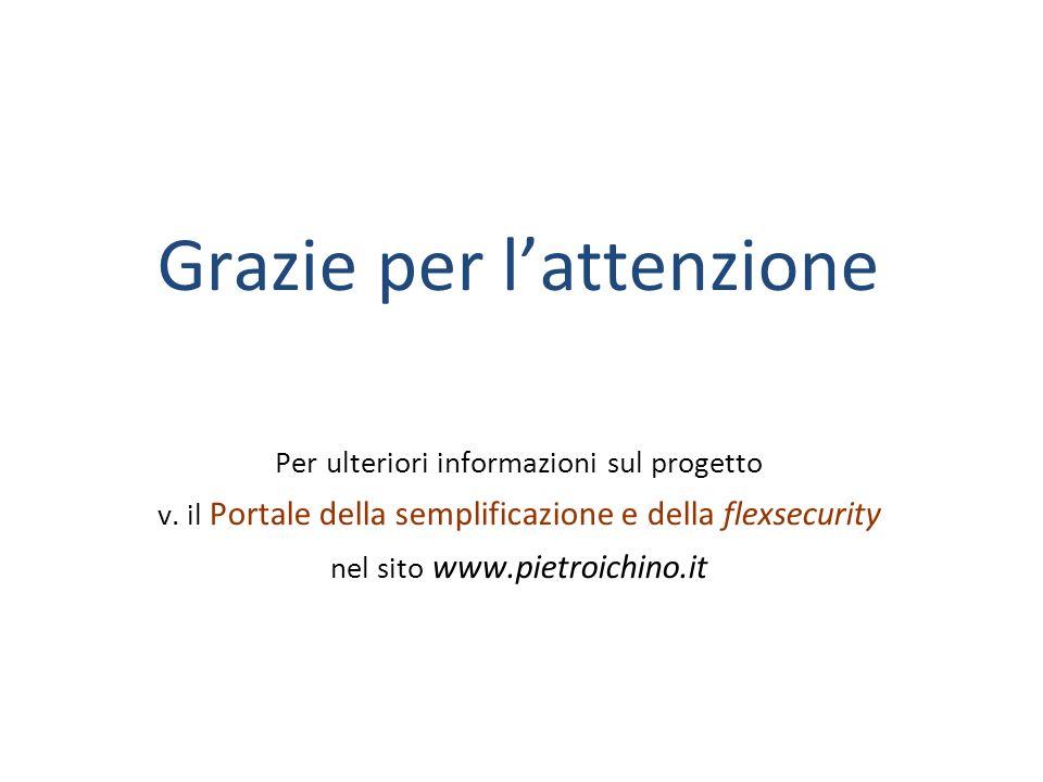 Grazie per lattenzione Per ulteriori informazioni sul progetto v. il Portale della semplificazione e della flexsecurity nel sito www.pietroichino.it