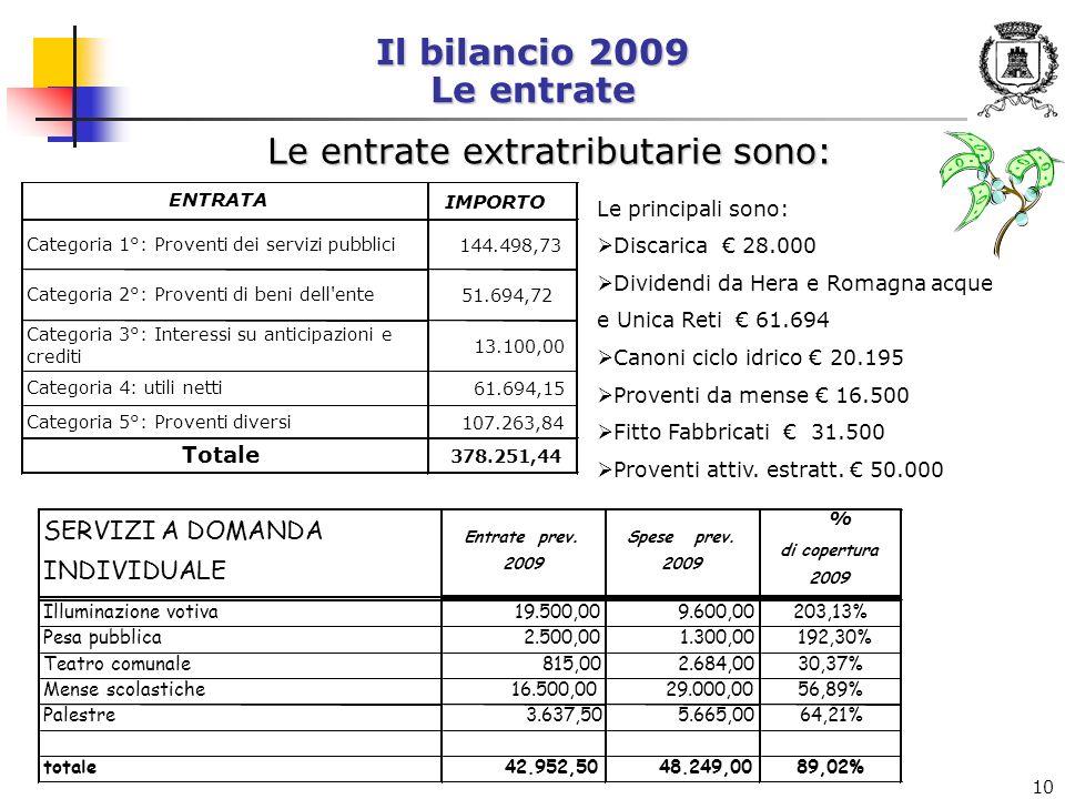 10 Il bilancio 2009 Le entrate Le entrate extratributarie sono: Le principali sono: Discarica 28.000 Dividendi da Hera e Romagna acque e Unica Reti 61.694 Canoni ciclo idrico 20.195 Proventi da mense 16.500 Fitto Fabbricati 31.500 Proventi attiv.
