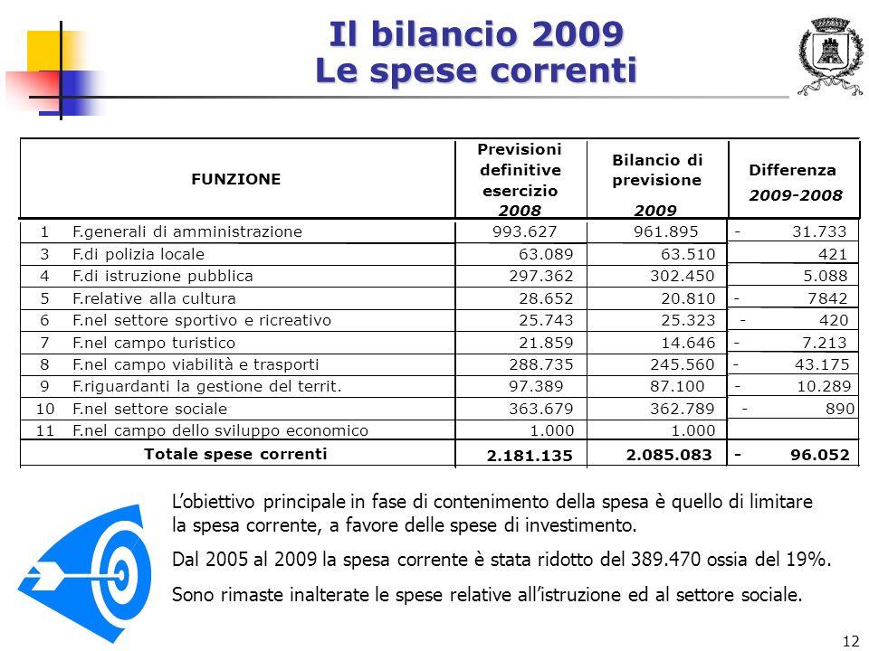 12 Il bilancio 2009 Le spese correnti Lobiettivo principale in fase di contenimento della spesa è quello di limitare la spesa corrente, a favore delle spese di investimento.