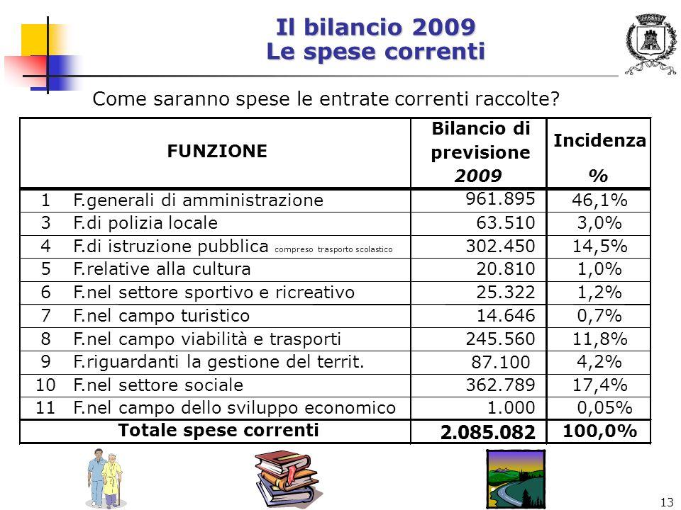 13 Il bilancio 2009 Le spese correnti Come saranno spese le entrate correnti raccolte