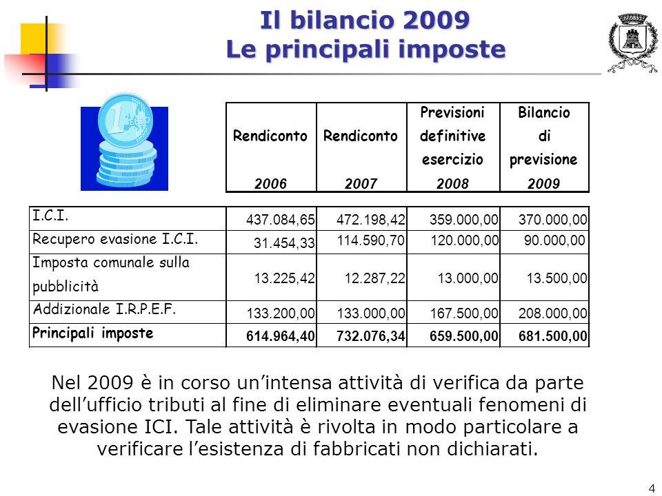 4 Rendiconto Previsioni definitive esercizio Bilancio di previsione 2006200720082009 I.C.I.