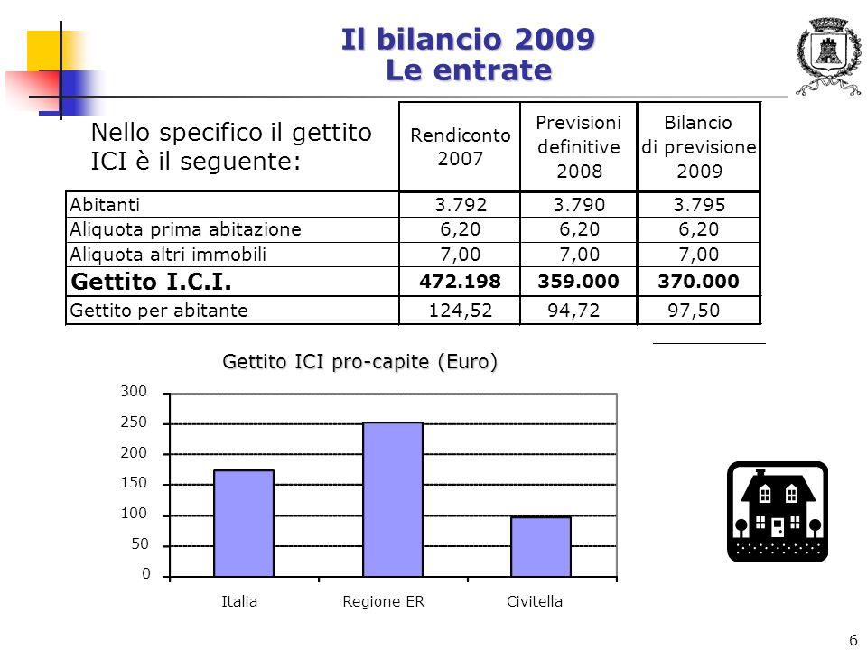 6 Rendiconto 2007 Previsioni definitive 2008 Bilancio di previsione 2009 Abitanti3.7923.7903.795 Aliquota prima abitazione6,20 Aliquota altri immobili7,00 Gettito I.C.I.