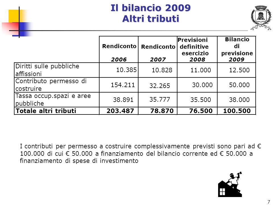 7 Il bilancio 2009 Altri tributi I contributi per permesso a costruire complessivamente previsti sono pari ad 100.000 di cui 50.000 a finanziamento del bilancio corrente ed 50.000 a finanziamento di spese di investimento Rendiconto Previsioni definitive esercizio Bilancio di previsione 2006 200720082009 Diritti sulle pubbliche affissioni 10.385 10.82811.00012.500 Contributo permesso di costruire 154.211 32.265 30.00050.000 Tassa occup.spazi e aree pubbliche 38.891 35.777 35.50038.000 Totale altri tributi203.48778.87076.500100.500