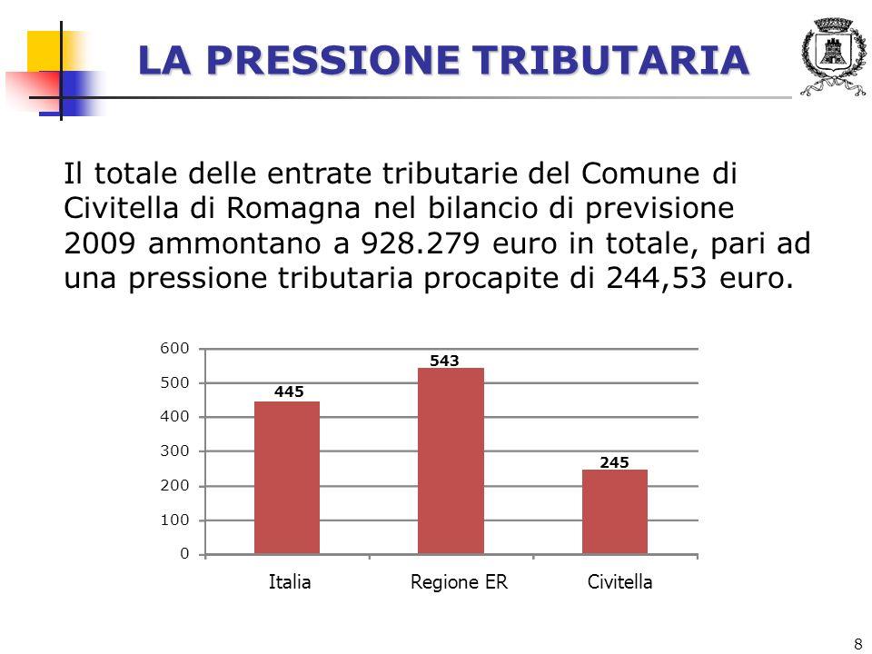 LA PRESSIONE TRIBUTARIA 8 Il totale delle entrate tributarie del Comune di Civitella di Romagna nel bilancio di previsione 2009 ammontano a 928.279 euro in totale, pari ad una pressione tributaria procapite di 244,53 euro.