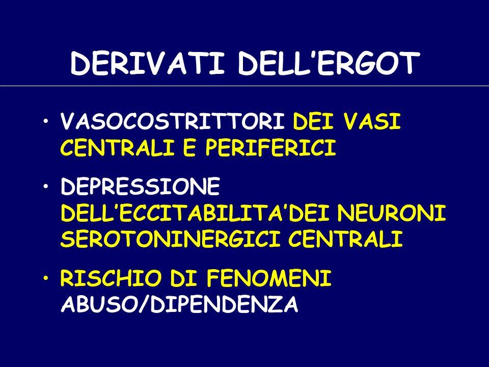 DERIVATI DELLERGOT VASOCOSTRITTORI DEI VASI CENTRALI E PERIFERICI DEPRESSIONE DELLECCITABILITADEI NEURONI SEROTONINERGICI CENTRALI RISCHIO DI FENOMENI ABUSO/DIPENDENZA