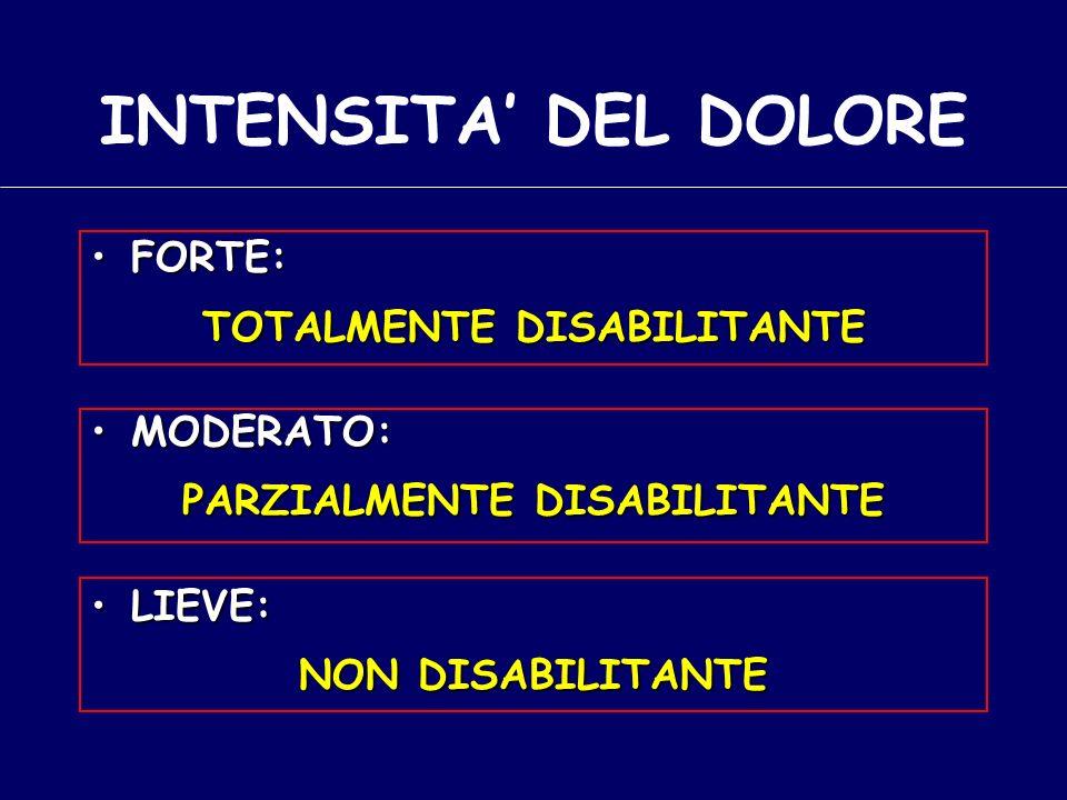 INTENSITA DEL DOLORE FORTE:FORTE: TOTALMENTE DISABILITANTE MODERATO:MODERATO: PARZIALMENTE DISABILITANTE LIEVE:LIEVE: NON DISABILITANTE