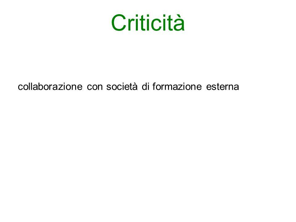 Criticità collaborazione con società di formazione esterna