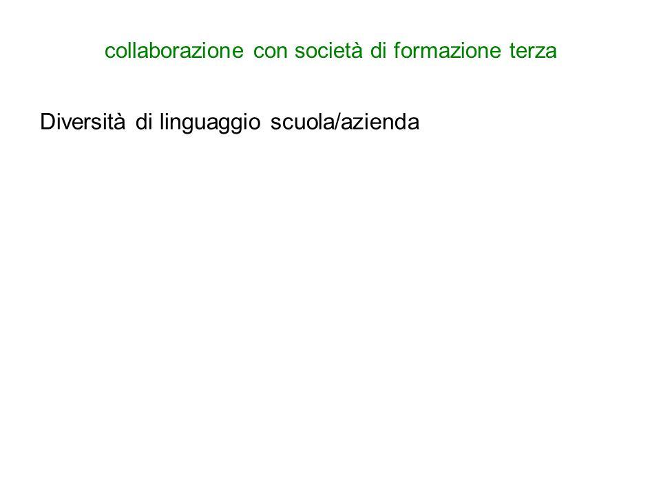 collaborazione con società di formazione terza Diversità di linguaggio scuola/azienda