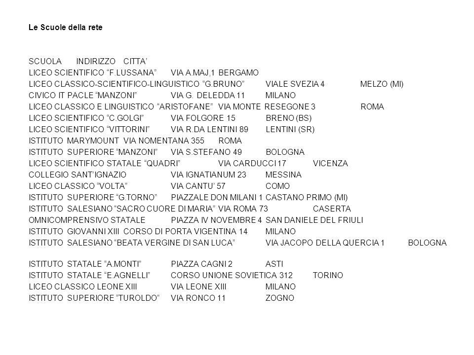 Le Scuole della rete SCUOLAINDIRIZZOCITTA LICEO SCIENTIFICO F.LUSSANAVIA A.MAJ,1BERGAMO LICEO CLASSICO-SCIENTIFICO-LINGUISTICO G.BRUNOVIALE SVEZIA 4ME
