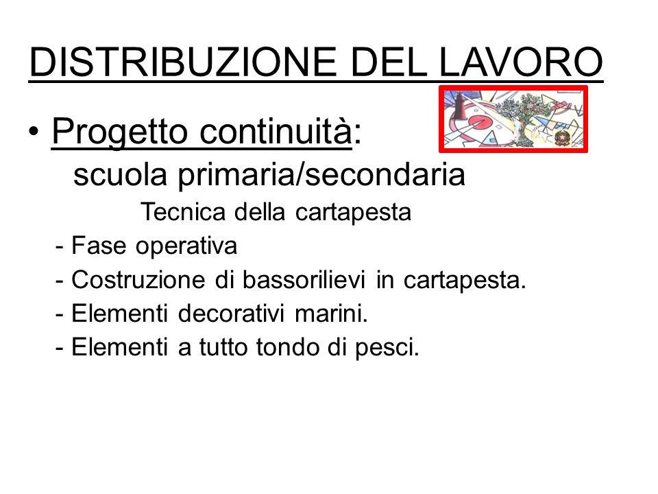 DISTRIBUZIONE DEL LAVORO Progetto continuità: scuola primaria/secondaria Tecnica della cartapesta - Fase operativa - Costruzione di bassorilievi in ca
