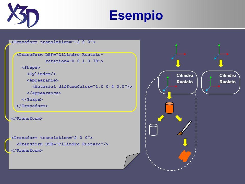 Esempio <Transform DEF=Cilindro Ruotato rotation=0 0 1 0.78> Cilindro Ruotato Cilindro Ruotato