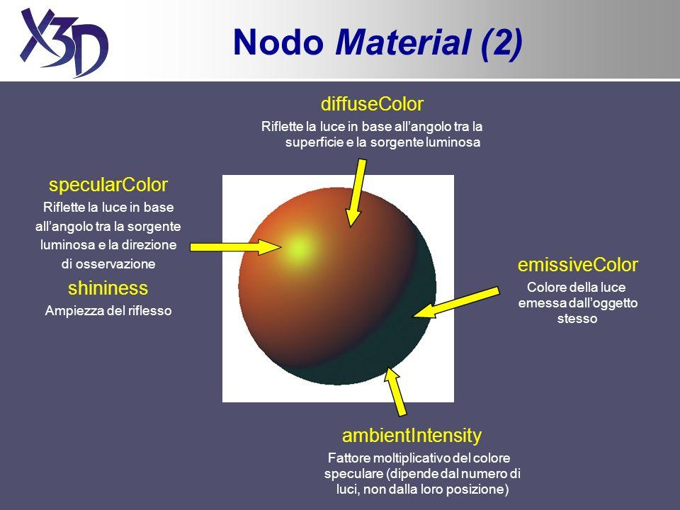 Nodo Material (2) diffuseColor Riflette la luce in base allangolo tra la superficie e la sorgente luminosa specularColor Riflette la luce in base allangolo tra la sorgente luminosa e la direzione di osservazione shininess Ampiezza del riflesso emissiveColor Colore della luce emessa dalloggetto stesso ambientIntensity Fattore moltiplicativo del colore speculare (dipende dal numero di luci, non dalla loro posizione)