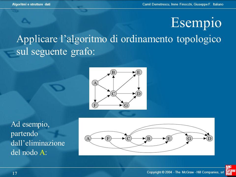 Camil Demetrescu, Irene Finocchi, Giuseppe F. ItalianoAlgoritmi e strutture dati Esempio Applicare lalgoritmo di ordinamento topologico sul seguente g